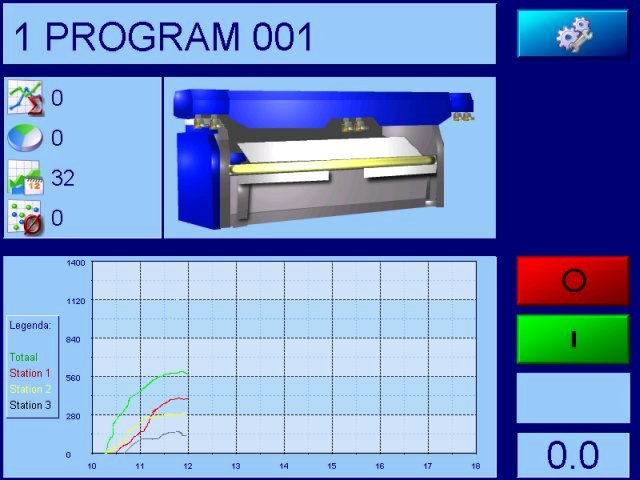 Mobics flatwork feeder overview screen