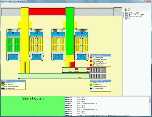 Mobics Track overview screen for a conveyor system